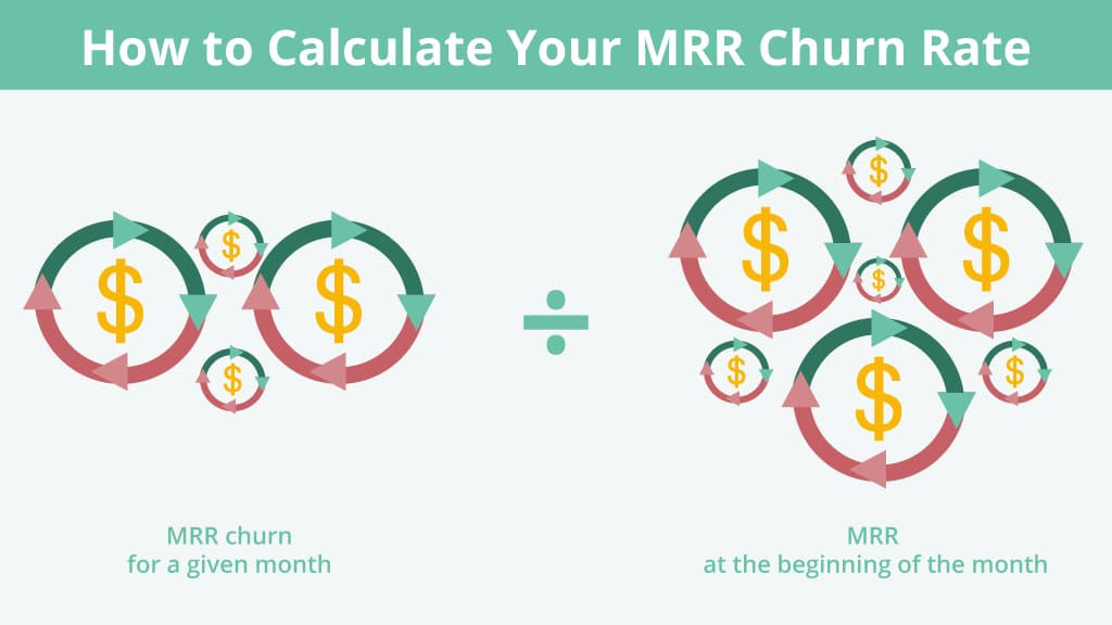 How-to-calculate-your-mrr-churn (1)