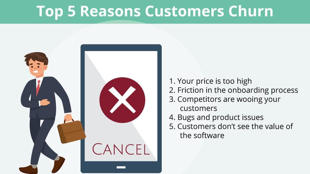 Reasons-customers-churn