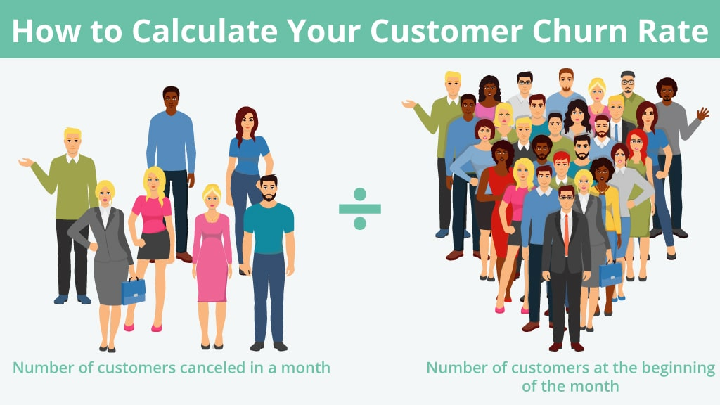 How to calculate SaaS Churn rate