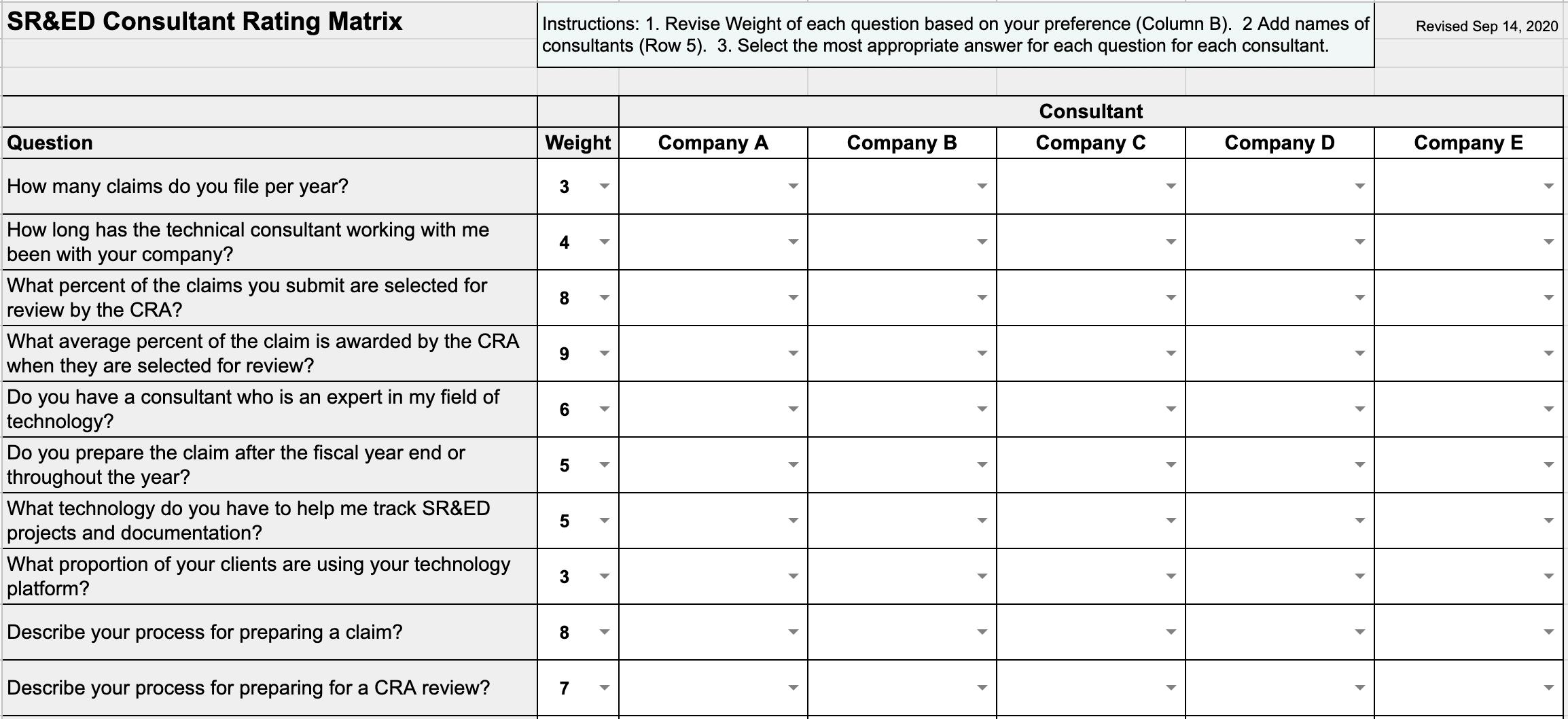 SRED consultant rating matrix